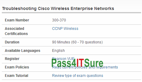 2018 Hottest] Pass Best Cisco 300-370 Dumps WITSHOOT PDF Questions